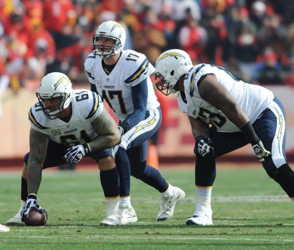 Nov 24, 2013; Kansas City, MO, USA; San Diego Chargers quarterback Philip Rivers (17) goes under center Nick Hardwick (61) during the first half of the game against the Kansas City Chiefs at Arrowhead Stadium. The Chargers won 41-38. Mandatory Credit: Denny Medley-USA TODAY Sports