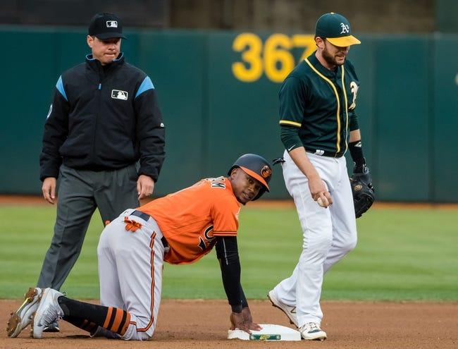 Oakland Athletics vs. Baltimore Orioles - 8/13/17 MLB Pick, Odds, and Prediction