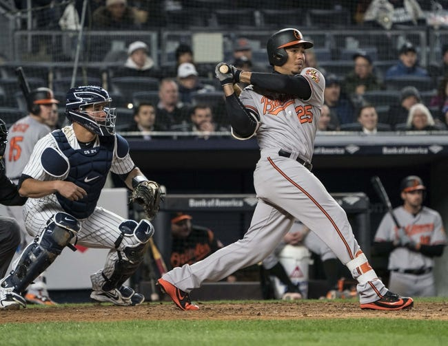 New York Yankees vs. Baltimore Orioles - 4/6/18 MLB Pick, Odds, and Prediction
