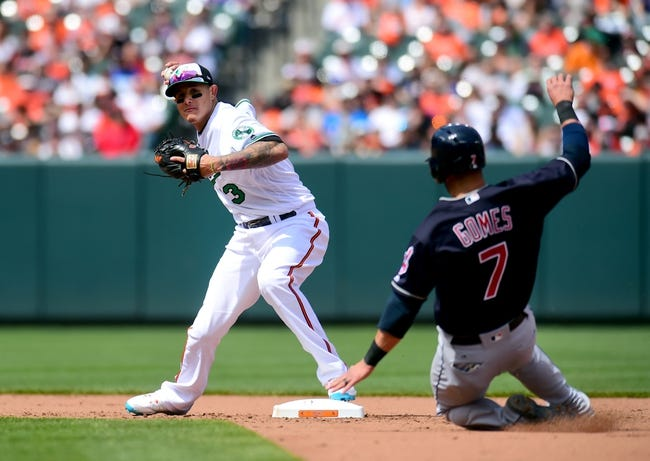 MLB | Cleveland Indians (10-8) at Baltimore Orioles (6-15)