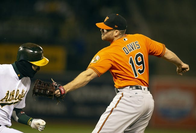 Baltimore Orioles vs. Oakland Athletics - 9/11/18 MLB Pick, Odds, and Prediction