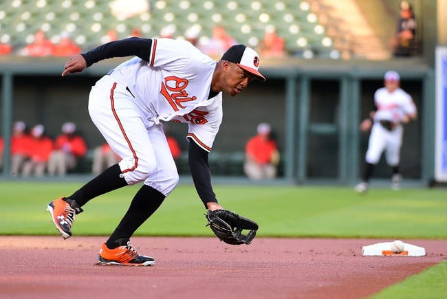 Baltimore Orioles vs. Kansas City Royals - 5/10/18 MLB Pick, Odds, and Prediction