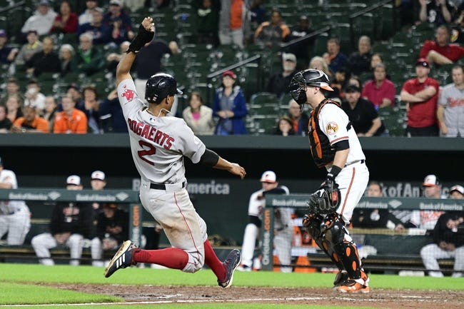 Baltimore Orioles vs. Boston Red Sox - 6/12/18 MLB Pick, Odds, and Prediction