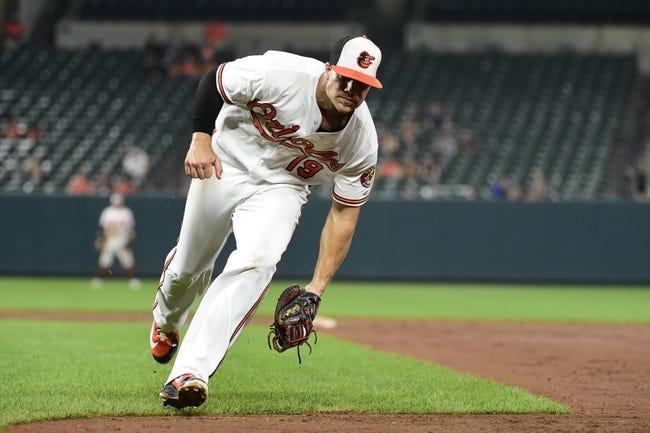 Baltimore Orioles vs. Toronto Blue Jays - 8/29/18 MLB Pick, Odds, and Prediction