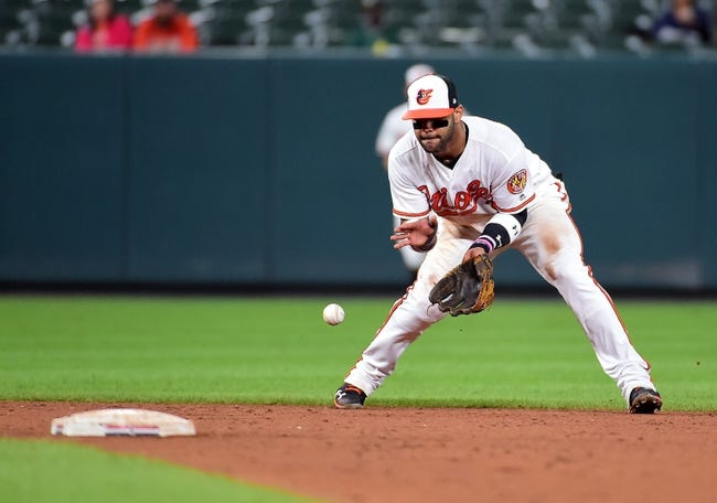 Baltimore Orioles vs. Oakland Athletics - 9/12/18 MLB Pick, Odds, and Prediction