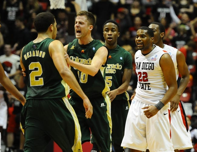 Colorado State vs. Montana - 11/15/14 College Basketball Pick, Odds, and Prediction