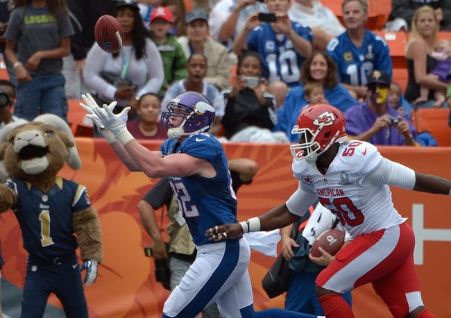 Minnesota Vikings at Kansas City Chiefs - 8/23/14 Pick and Odds