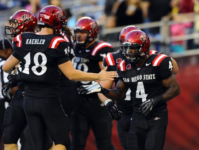 College Football Preview: The 2014 San Diego State Aztecs