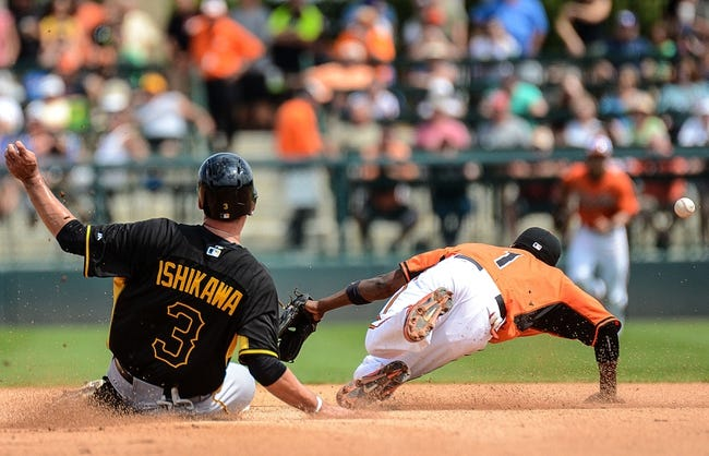 Baltimore Orioles vs. Pittsburgh Pirates MLB Pick, Odds, Prediction - 4/30/14