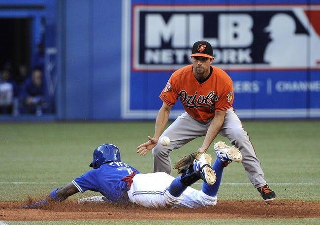 Toronto Blue Jays vs. Baltimore Orioles Pick-Odds-Prediction - 9/28/14