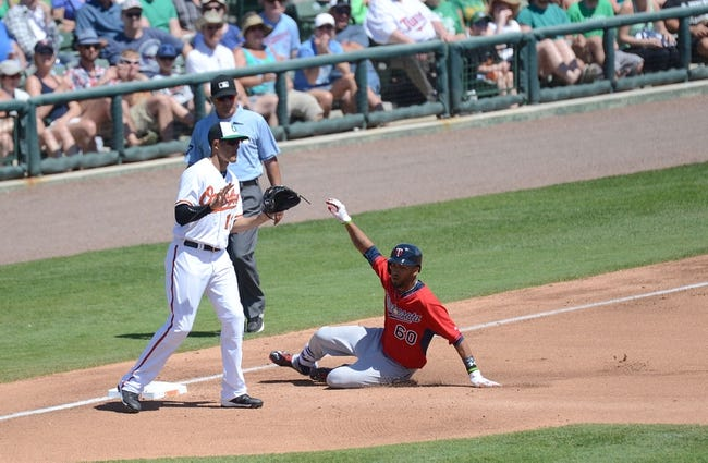 Minnesota Twins vs. Baltimore Orioles - 7/6/15 MLB Pick, Odds, and Prediction