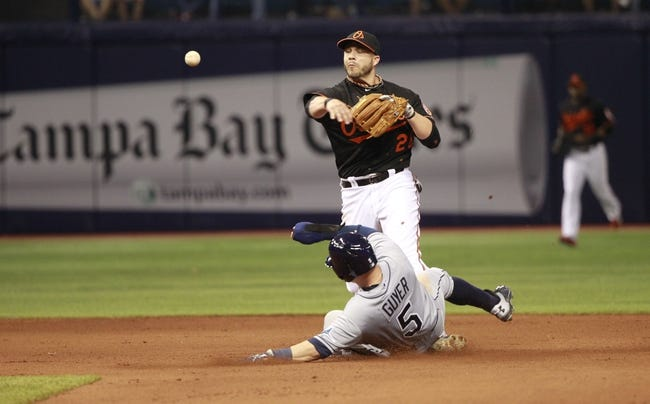 Baltimore Orioles vs. Tampa Bay Rays - 5/2/15 MLB Pick, Odds, and Prediction