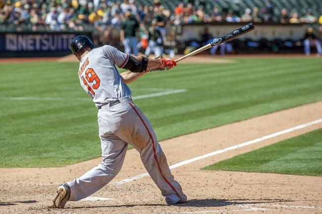 Baltimore Orioles vs. Oakland Athletics - 8/14/15 MLB Pick, Odds, and Prediction