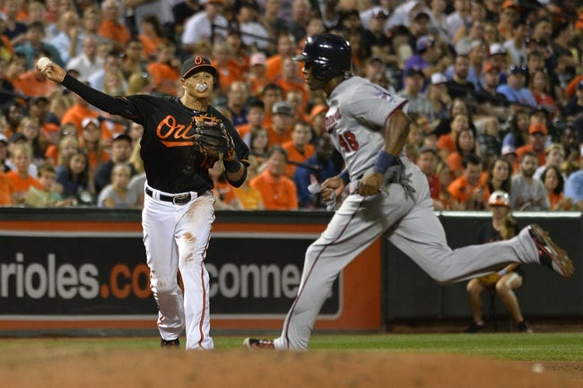 Baltimore Orioles vs. Minnesota Twins - 8/22/15 MLB Pick, Odds, and Prediction