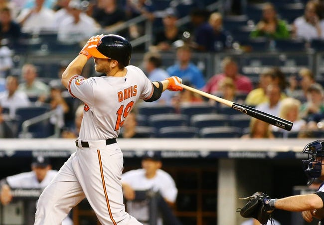 Baltimore Orioles vs. New York Yankees Game One - 10/3/15 MLB Pick, Odds, and Prediction