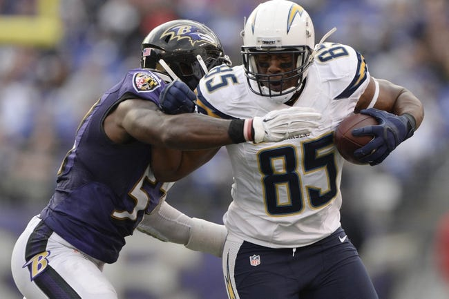 NFL News: Player News and Updates for 11/5/15