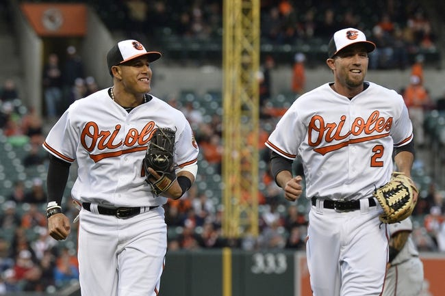 Baltimore Orioles vs. Minnesota Twins - 4/6/16 MLB Pick, Odds, and Prediction