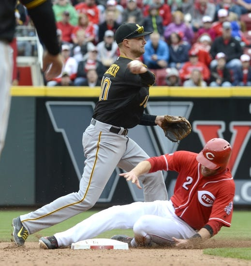 Pittsburgh Pirates vs. Cincinnati Reds - 4/29/16 MLB Pick, Odds, and Prediction