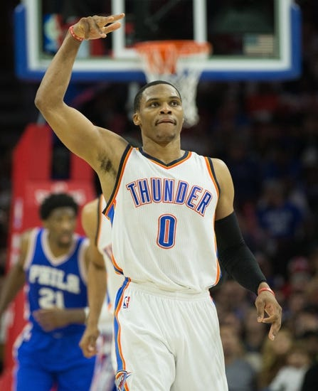 Oklahoma City Thunder: 2016 Preview, Offseason/Draft Recap, Outlook
